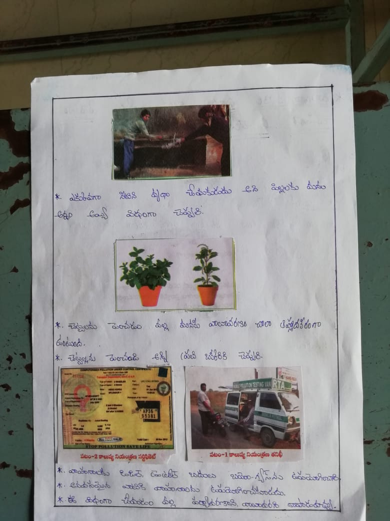 Earth kids' drawings about environment awareness